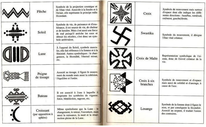 signes berberes