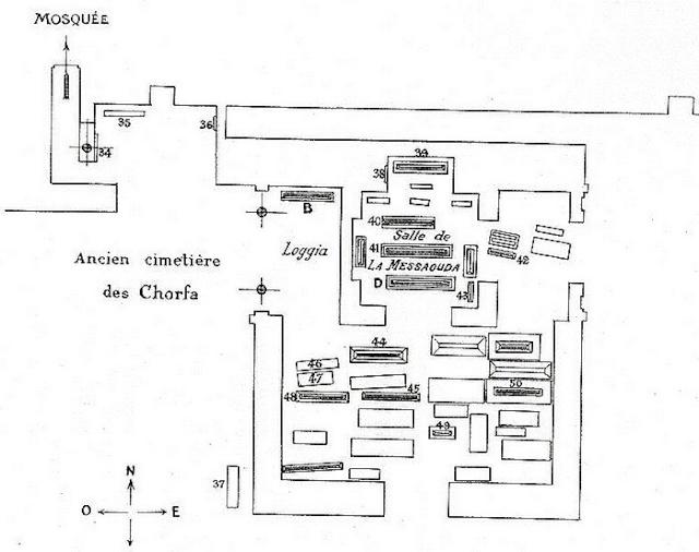 plan tombeaux Saadiens - Mausolée Koubba de Lalla Massouda